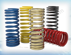 Helical Spring Suppliers